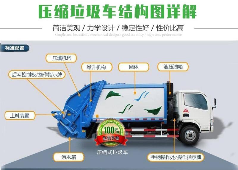 压缩垃圾车结构图详解.jpg