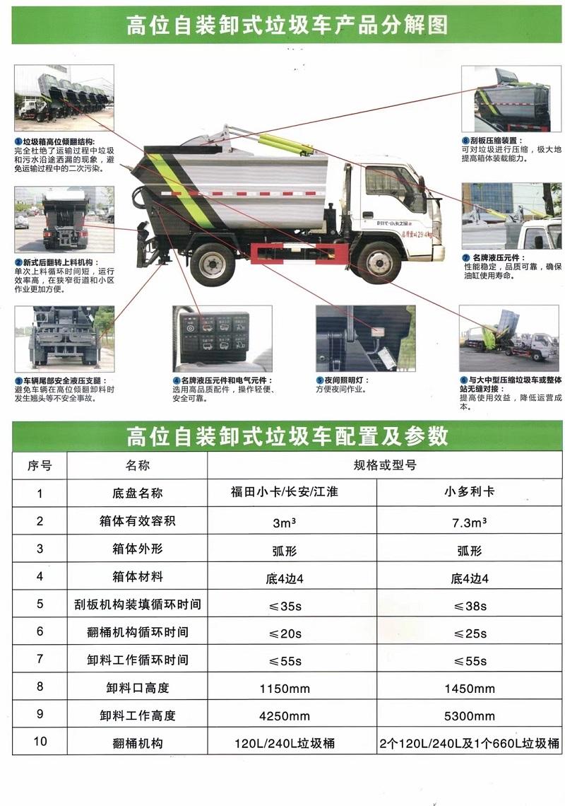 无泄漏压缩式垃圾车结构分解