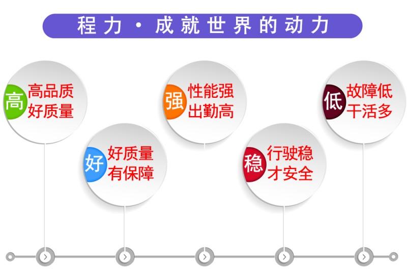 福田康瑞5方洒水车