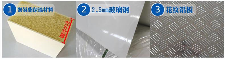 厢体厚度可选100mm、120mm,内外壁板可选装玻璃钢、彩钢板、不锈钢、铝合金。