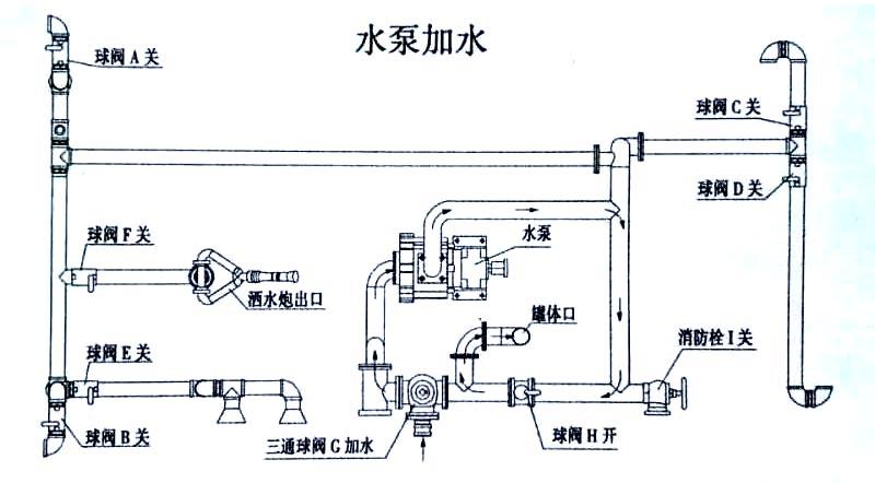 水泵加水结构图