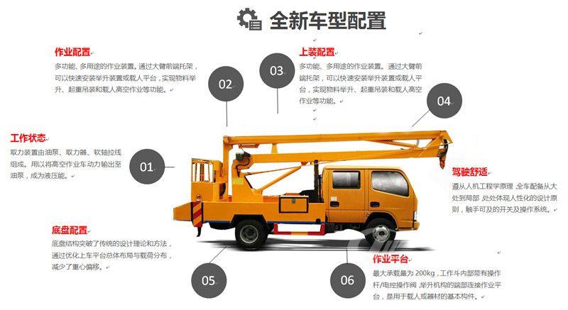 东风天锦20-22米高空作业车